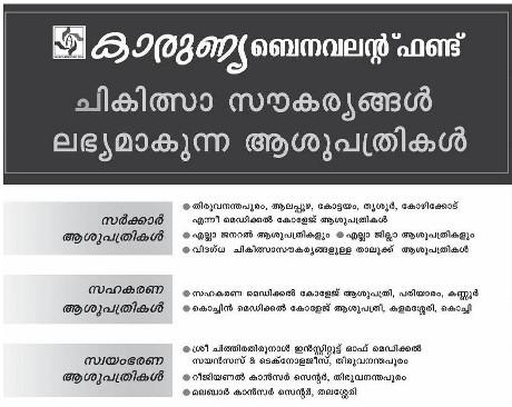 Empaneled Hospitals Providing Treatment Under Karunya Benevolent Fund Scheme Kerala Lotteries Mala Co In