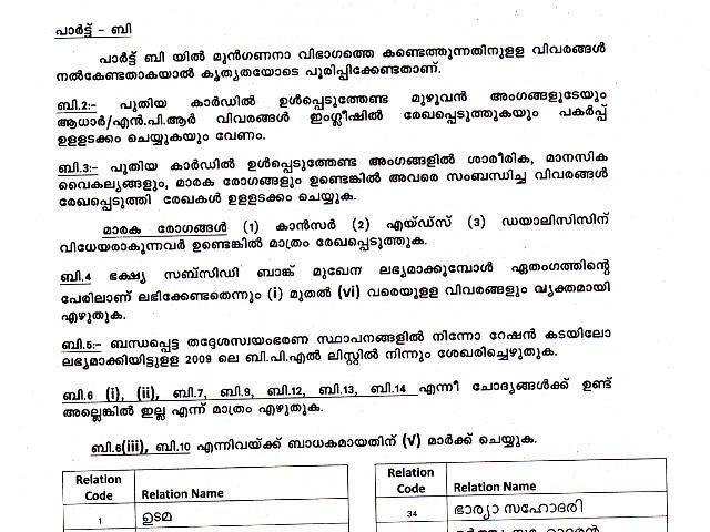 Ration Card Renewal in Kerala - FAQ (Priority, General, BPL