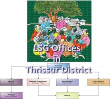 Block Panchayat Offices and Grama Panchayat Offices In Thrissur District with Address and Phone Numbers